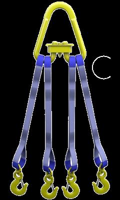 стропы